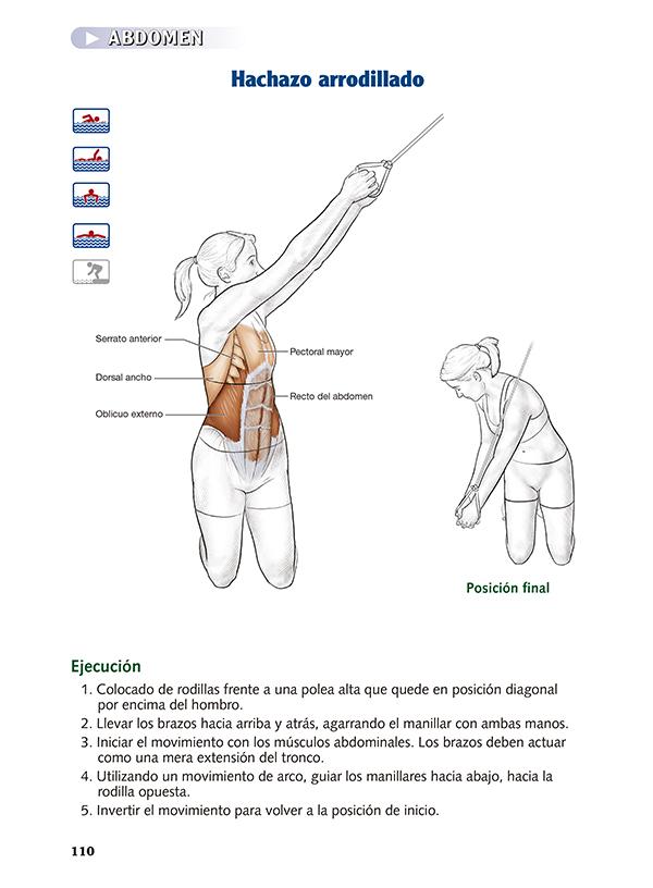 Anatomía del nadador | Ediciones Tutor