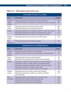 4-Anatomía-de-los-estiramientos.-Nueva-edición-ampliada-y-actualizada-978-84-7902-972-2
