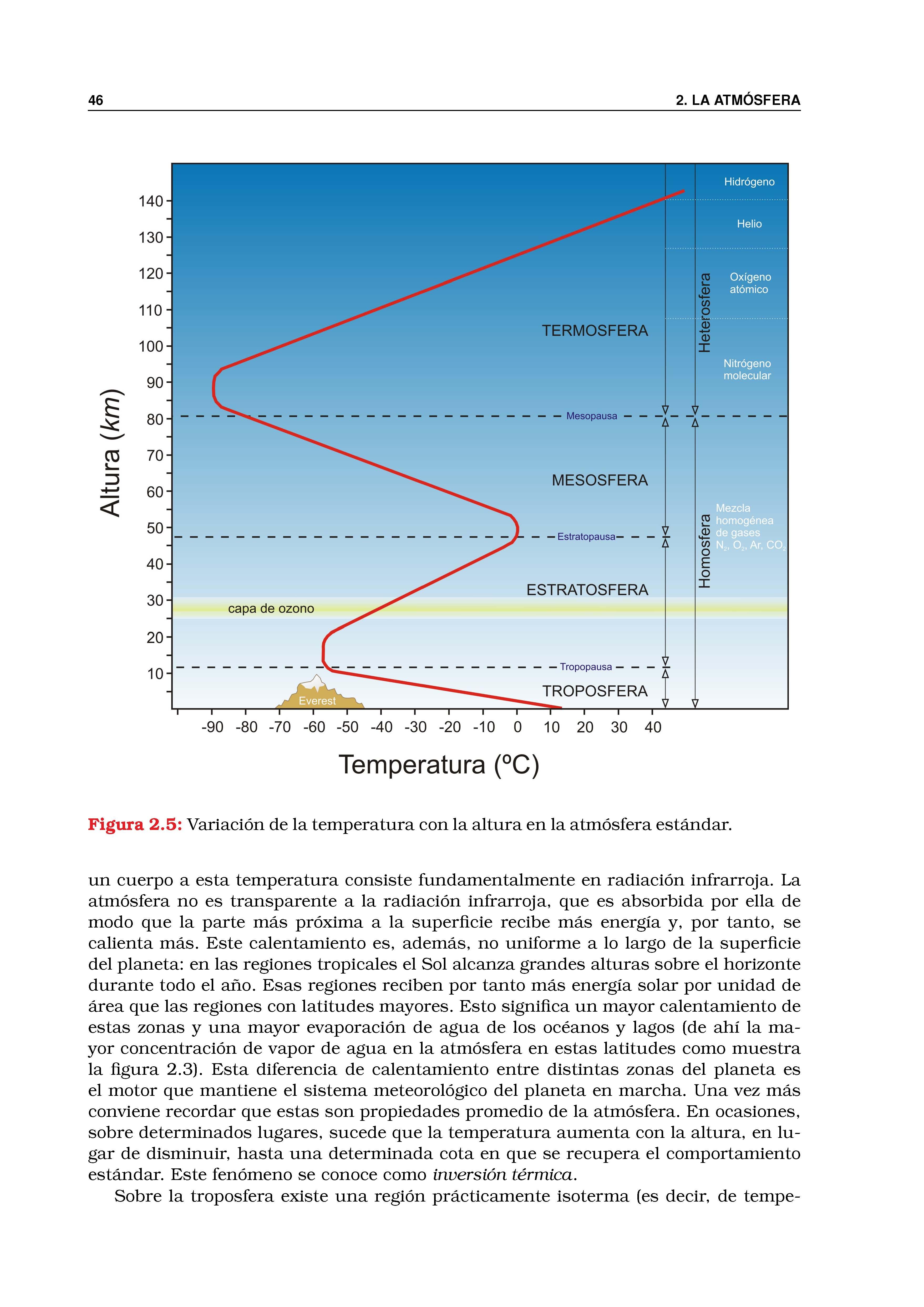 Meteorología | Ediciones Tutor